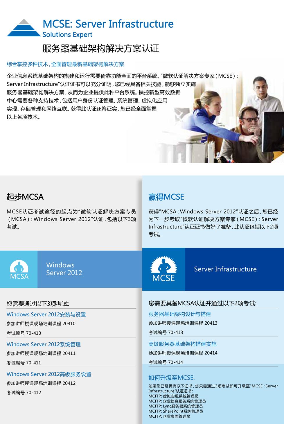 mcse-server-infrastructure-certification
